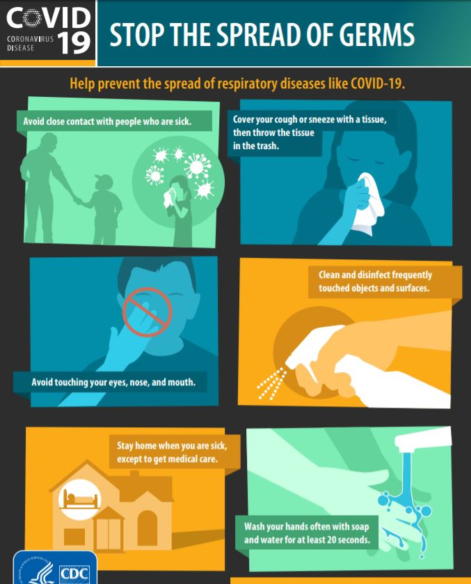 Community concerns about COVID-19: How to limit your risk